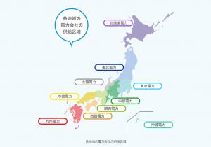 各電力会社の供給区域