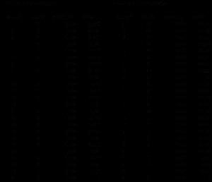 ギガらくWi-Fiの違約金2