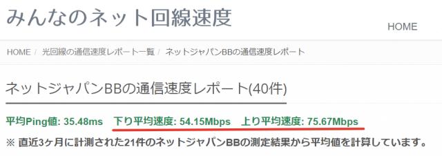 ネットジャパンBBの通信速度レポート