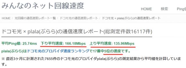 みんなのネット回線速度(ぷらら)